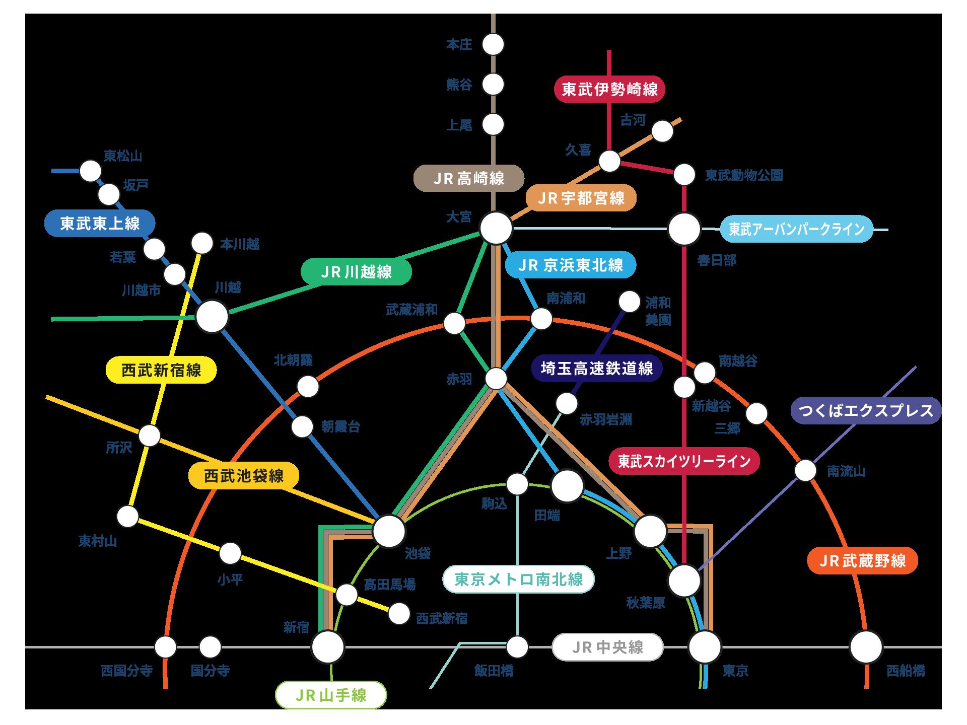 武蔵野線 路線図